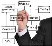 10 preguntas que guiarán su estrategia de contenido