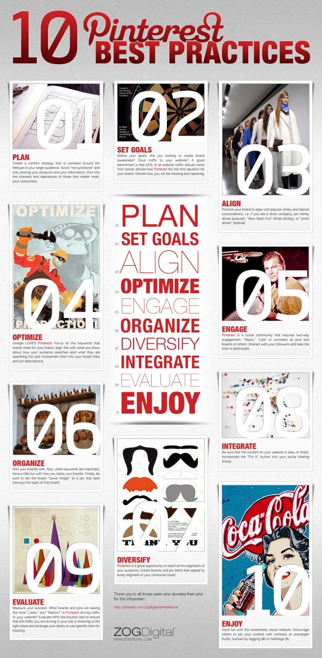 Las 10 mejores prácticas en Pinterest #infografia #infographic #sociamedia