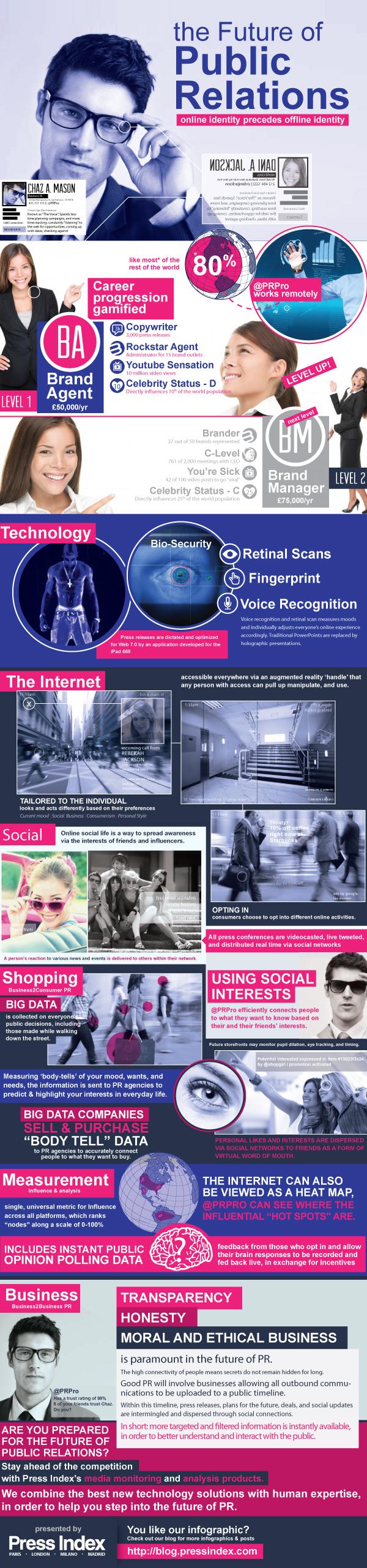 El futuro de las relaciones públicas #infografia #infographic #marketing #internet