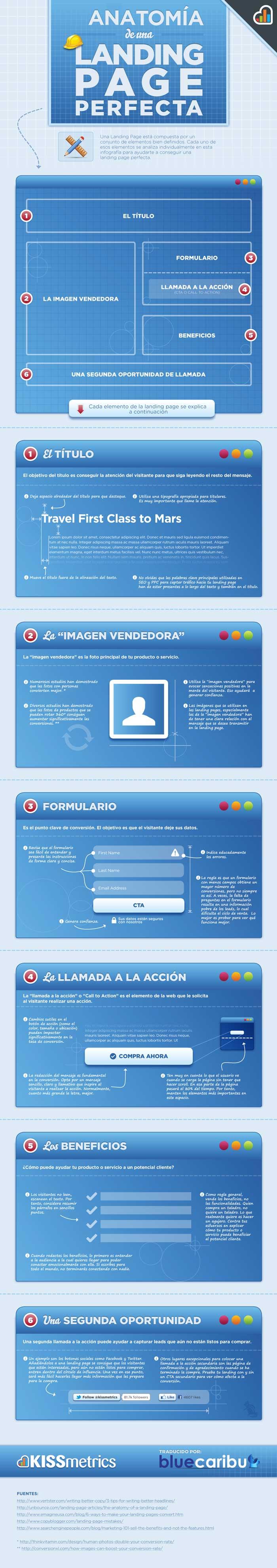 Tips en los elementos de una Landing Page o Pagina de Aterrizaje