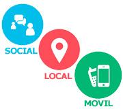 Social, Local (Geo-Localización) y Móvil: Lo que debes considerar ahora para tu presencia de Negocios en Internet